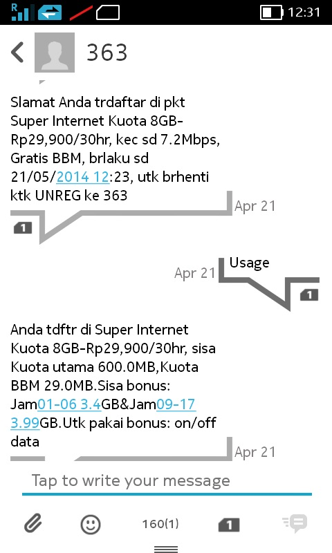 Daftar Paket Super Internet Indosat