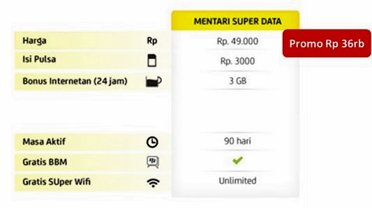 Harga Perdana Mentari Super Data 3GB