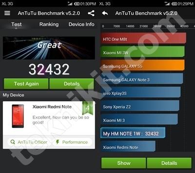 Skor Antutu Benchmark Xiaomi Redmi Note