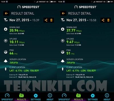 Hasil Speedtest Jaringan 4G Indosat