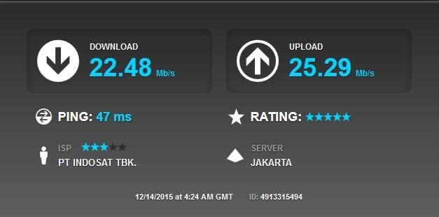 Kecepatan Internet 4GPlus Indosat