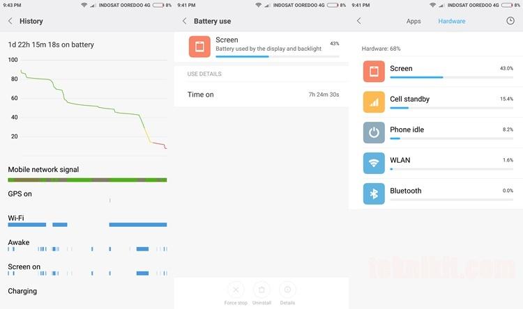Screen On Time SOT Xiaomi Redmi Pro