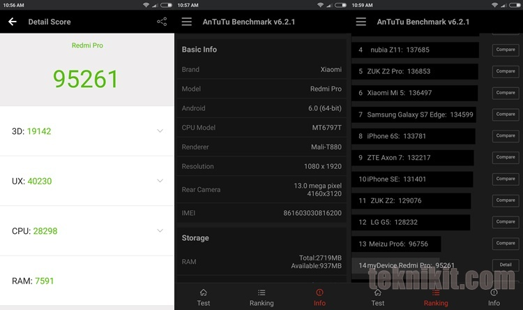 Hasil Tes Antutu Benchmark Xiaomi Redmi Pro