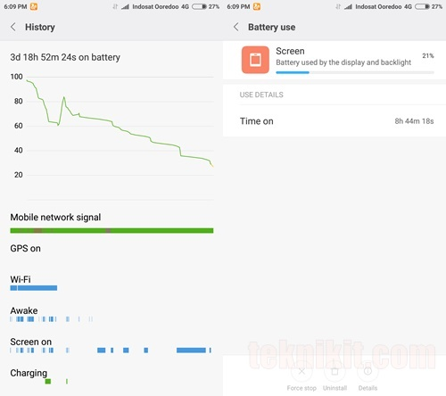 SOT Screen On Time Xiaomi Redmi 4 Prime