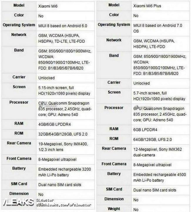 Bocoran Spesifikasi Xiaomi Mi 6