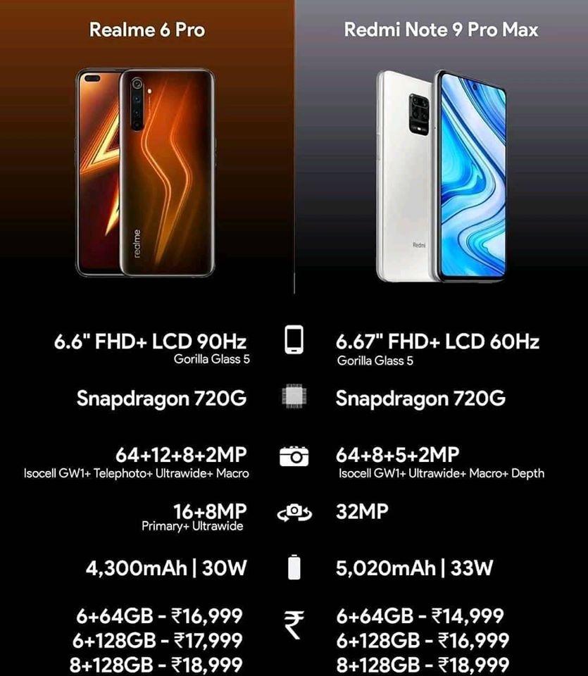 Realme 6 Pro vs Redmi Note 9 Pro Max