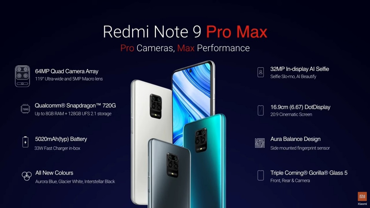 Spesifikasi Redmi Note 9 Pro Max