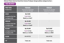 Konversi Paket Internet Smartfren Dengan Kecepatan Download IDM