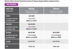 Cara Mendaftar/Registrasi Paket Internet Smartfren Connex